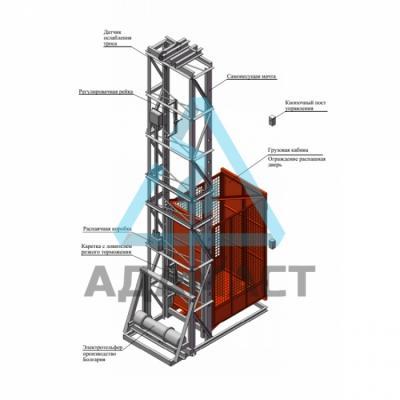Консольный подъемник для производства: преимущества использования