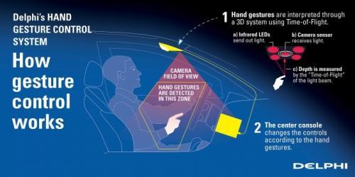 Компания Delphi продемонстрировала применение своих технологий на примере новых автомобилей в рамках Женевского автосалона