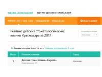 Детские стоматологии Краснодара в рейтинге Startsmile