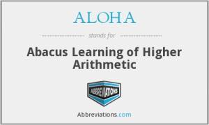 Семеро юных россиян завоевали призовые места на международных соревнованиях по ментальной арифметике ALOHA Mental Arithemtic в Малайзии