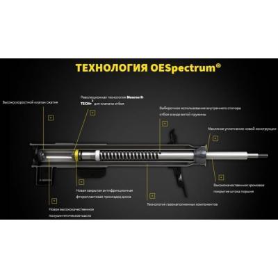 Компания TENNECO объявляет о расширении премиальной линейки амортизаторов MONROE OESpectrum