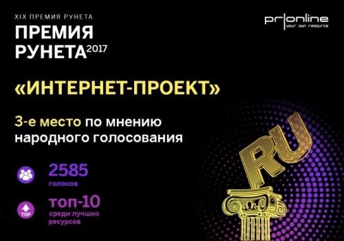 Агентство PRonline взяло «бронзу» в народном голосовании на конкурсе «Премия Рунета 2017»