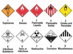 Как безопасно и выгодно оформить опасные грузы
