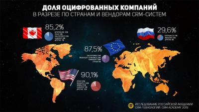В России предлагают штрафовать за неоцифрованный бизнес