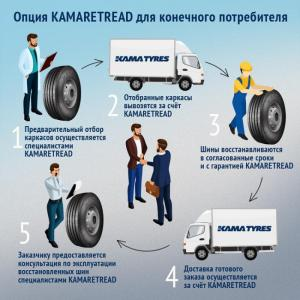 Гарантийный срок на продукцию предприятия «КаМаРетрэд» составляет 2 года