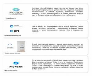 От новых смыслов к новому бренду: агентство Pro-Vision Communication завершило глобальное обновление