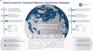 Проект «Северный морской транзитный коридор» реализуется с помощью цифрового моделирования