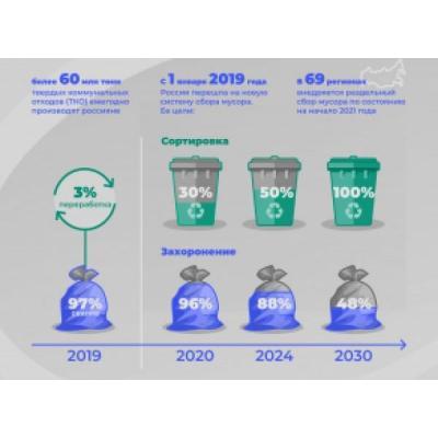 От отходов к бетону: как цементные заводы избавляют нас от мусора