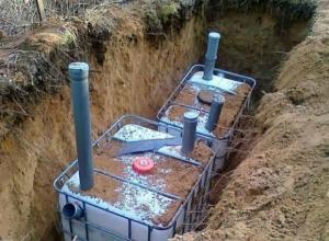 Обзор канализационных систем для частного дома