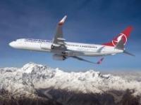 Airlines вошли в тройку самых активных брендов в социальных сетях