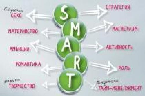 Жизнь в ритме SMART