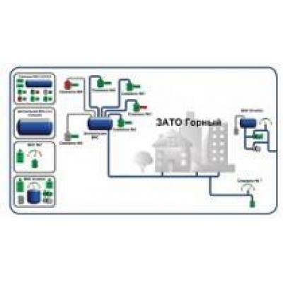 Диспетчеризация водонасосных станций
