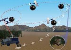 США создадут `вечный` беспилотник с лазерным питанием