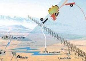 `Железный купол` впервые перехватил ракету из сектора Газа