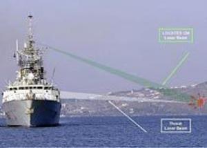 Cassidian защитит канадские корабли от лазерного оружия