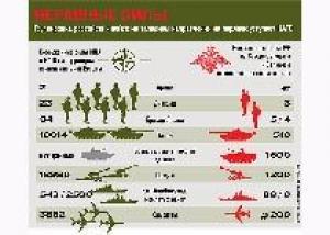 Генсек НАТО: Крым не признавали и не признают территорией России