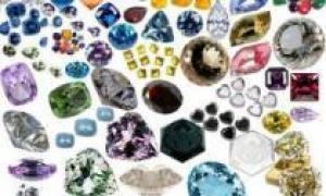 Актуальная информация из мира украшений: браслеты, кольца, серьги, бусы