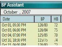 BP Assistant: будь в курсе своего давления
