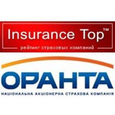 НАСК «Оранта» стала победителем Национальной премии Insurance TOP и Национального клуба страховой выплаты - 2010