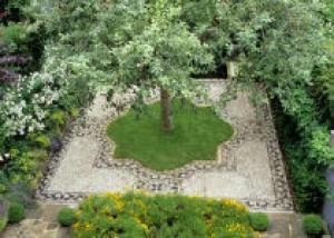 Растения в мусульманском и мавританском саду