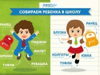 Детский подиум: Сколько стоит школьная форма для ребенка?